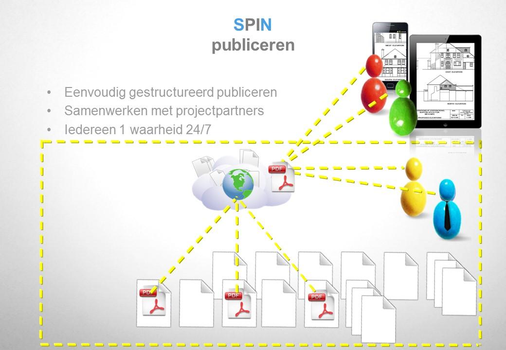 voor medewerkers: online informatie