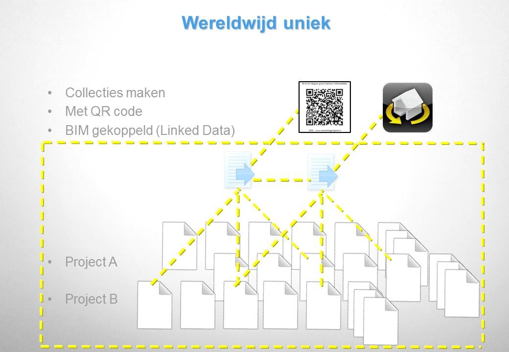 Combinaties maken met unieke documenten