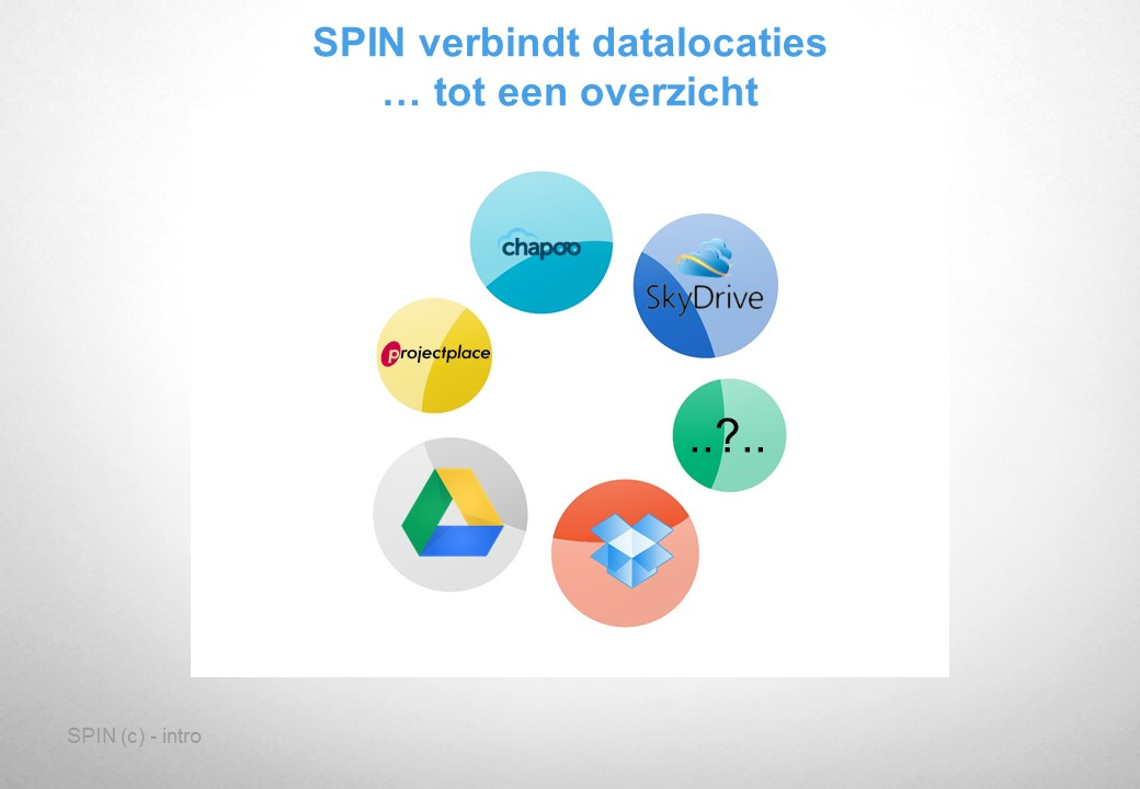 SPIN : cloud integratie